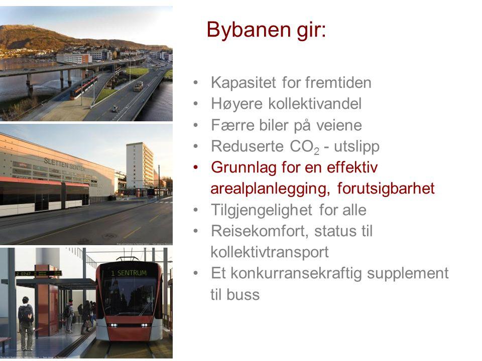Bybanen gir: Kapasitet for fremtiden Høyere kollektivandel