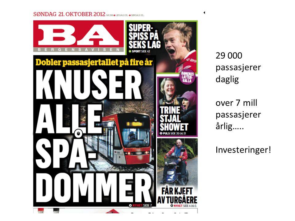 29 000 passasjerer daglig over 7 mill passasjerer årlig….. Investeringer!