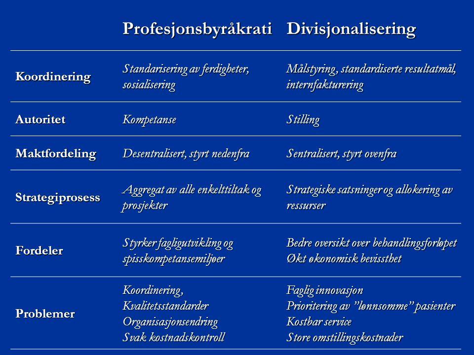 Profesjonsbyråkrati Divisjonalisering Koordinering