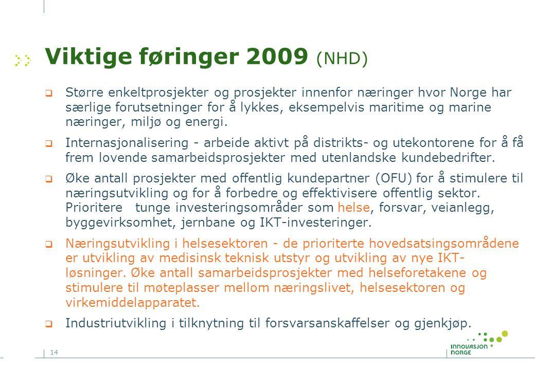 Viktige føringer 2009 (NHD)