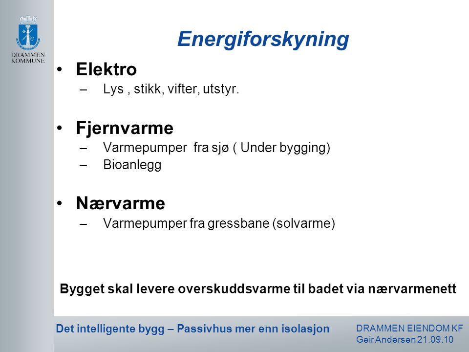 Energiforskyning Elektro Fjernvarme Nærvarme