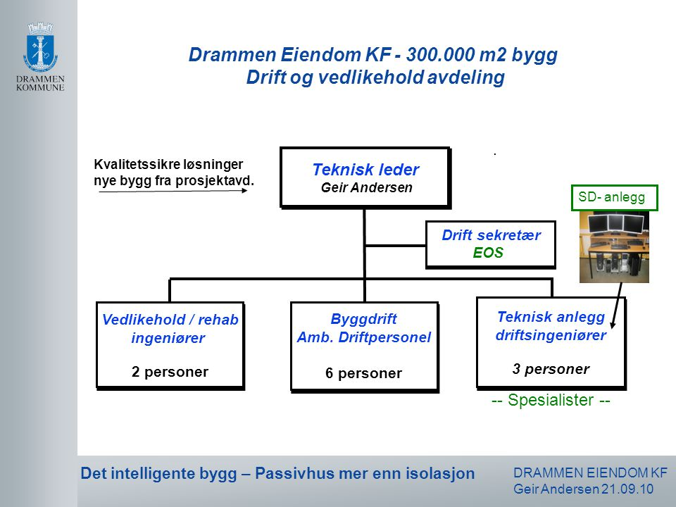 Drammen Eiendom KF - 300.000 m2 bygg Drift og vedlikehold avdeling