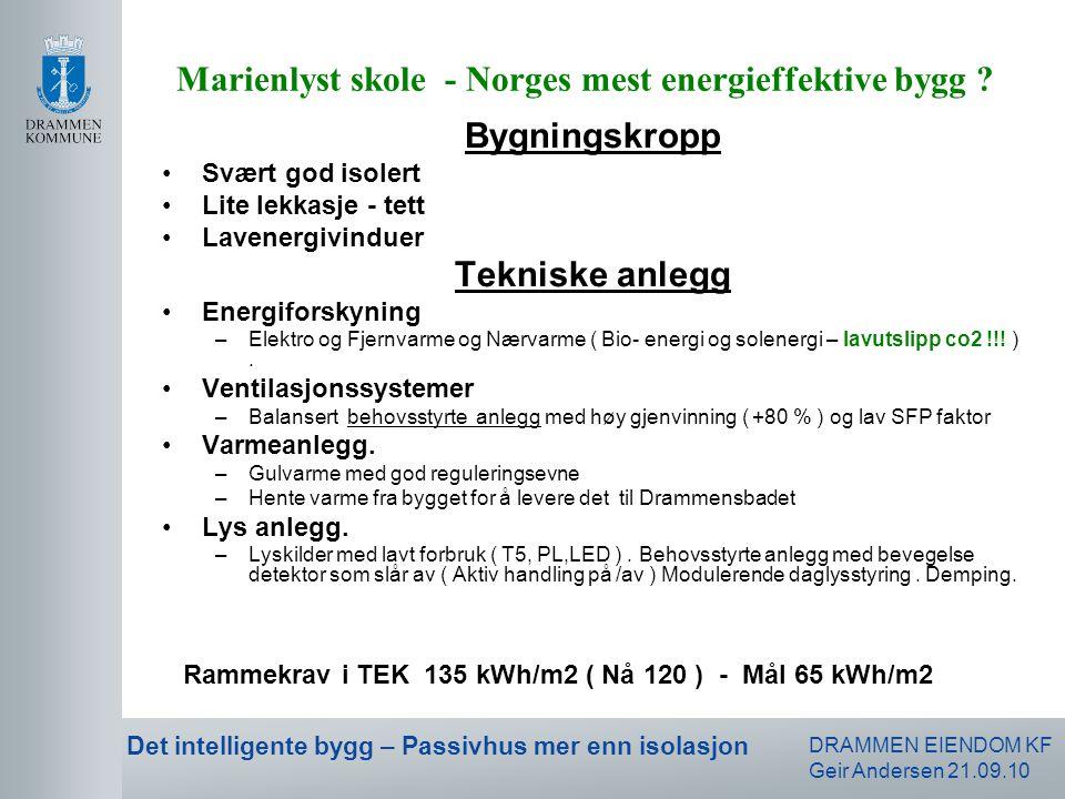 Marienlyst skole - Norges mest energieffektive bygg