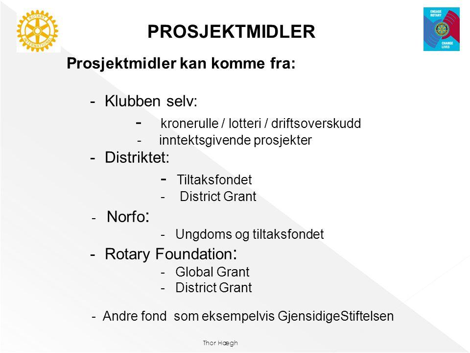 - kronerulle / lotteri / driftsoverskudd