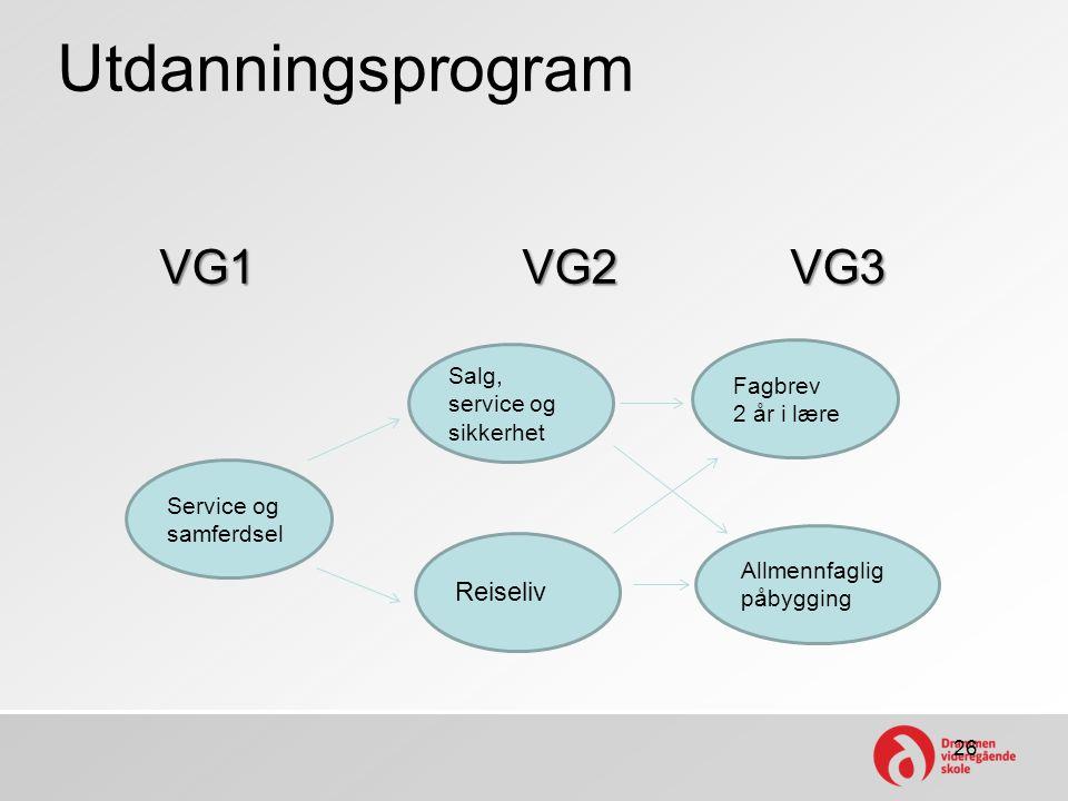 Utdanningsprogram VG1 VG2 VG3 Reiseliv Salg, service og Fagbrev