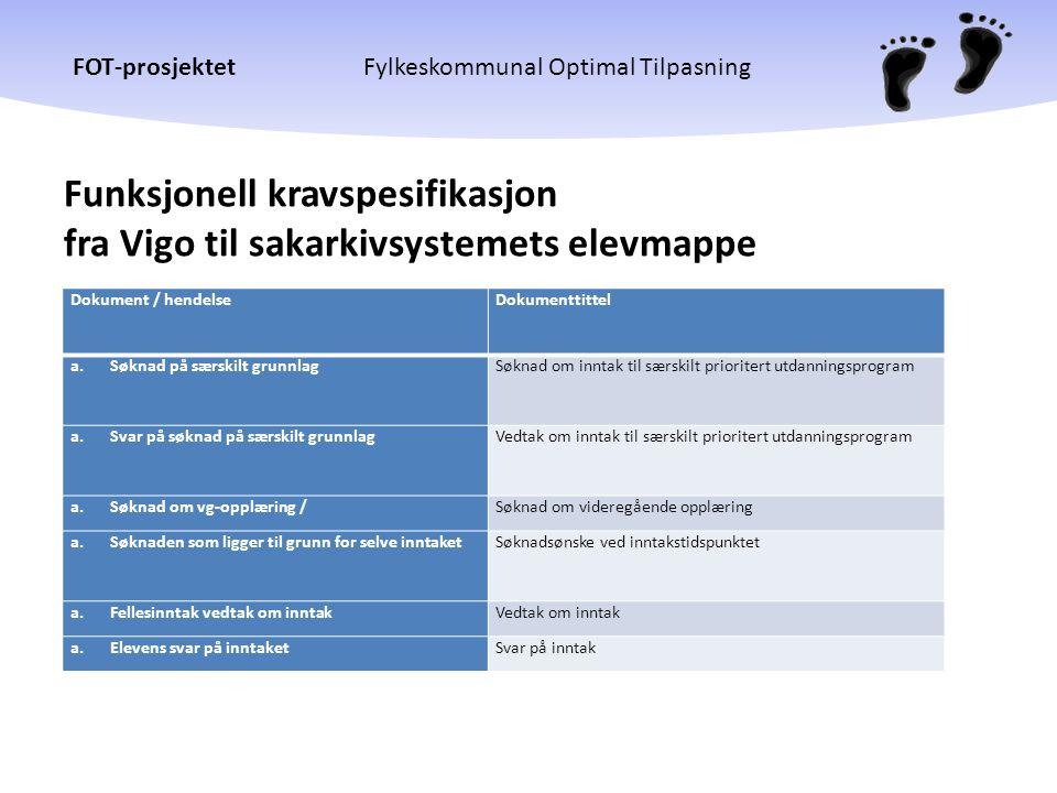 Funksjonell kravspesifikasjon fra Vigo til sakarkivsystemets elevmappe