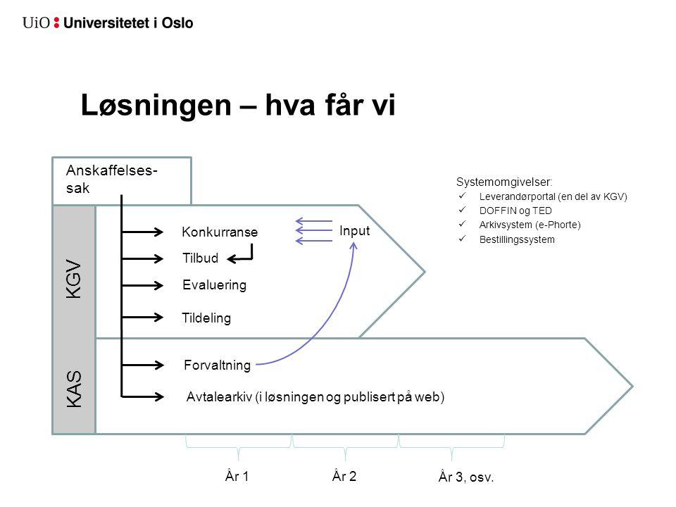 Status i dag - 20.09.13 – kl. 14:00 Amesto retter A og B-feil avdekket i test. Første sluttbrukerkurs neste fredag (27.09)