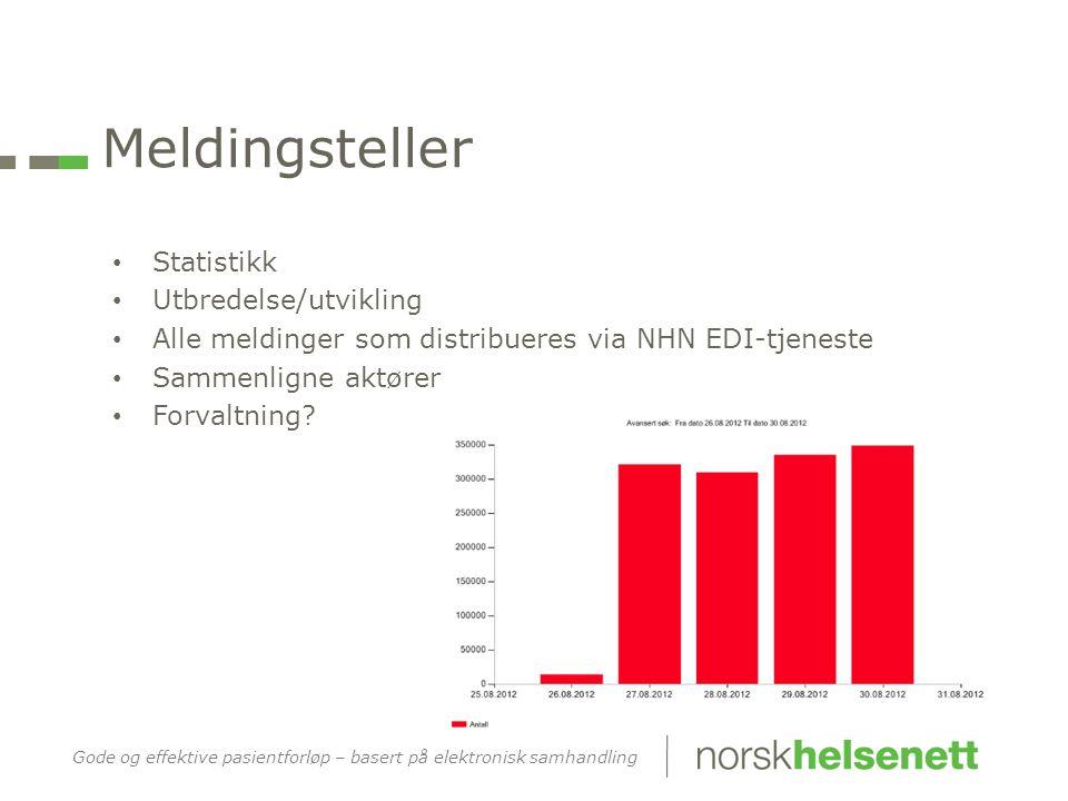 Meldingsteller Statistikk Utbredelse/utvikling