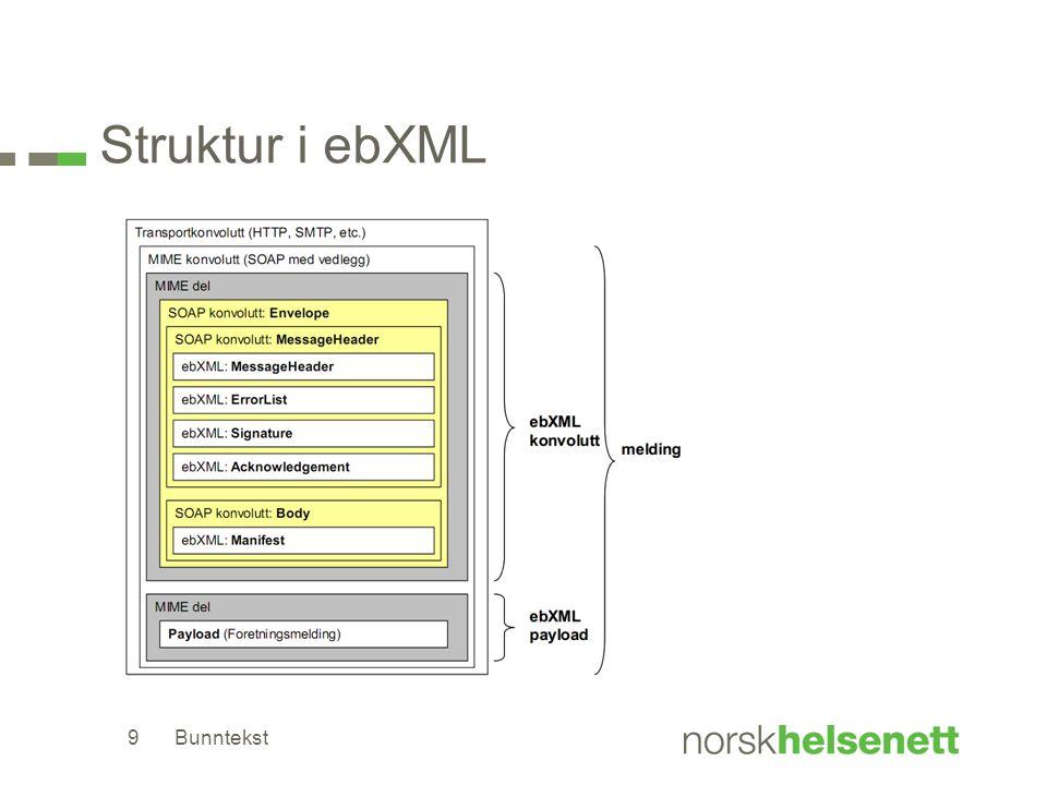 Struktur i ebXML Bunntekst