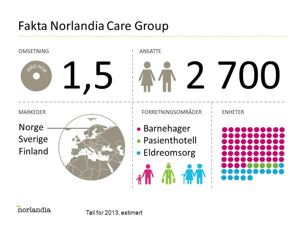 Fakta Norlandia Care Group