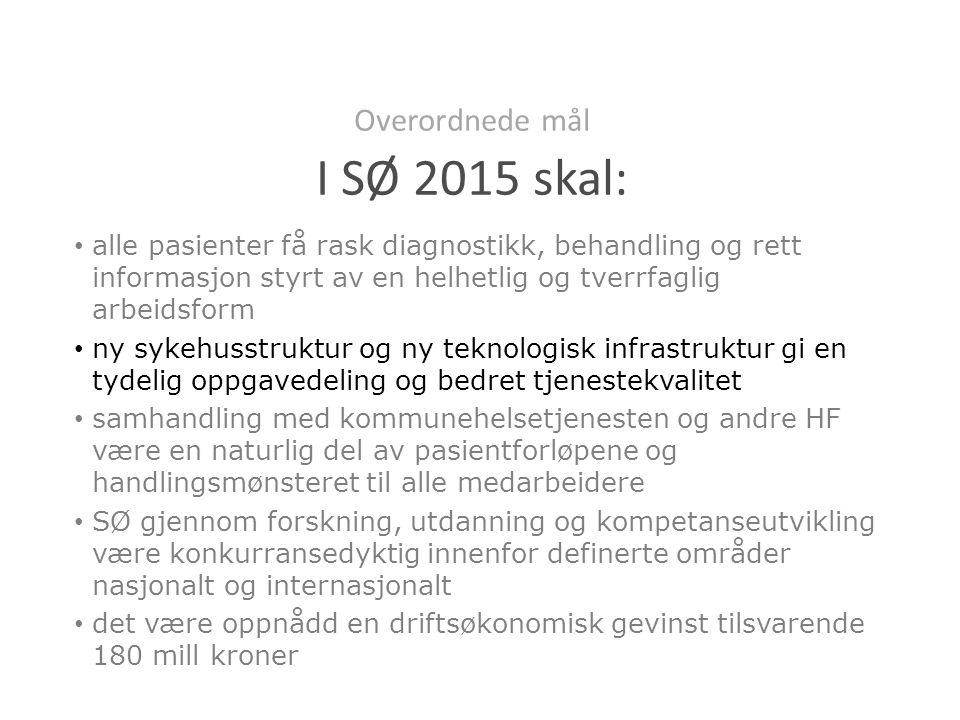 Overordnede mål I SØ 2015 skal:
