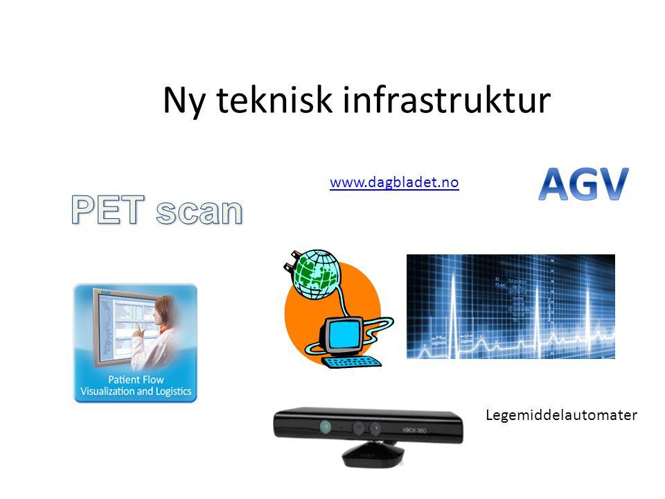 Ny teknisk infrastruktur