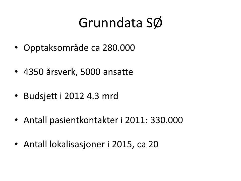 Grunndata SØ Opptaksområde ca 280.000 4350 årsverk, 5000 ansatte