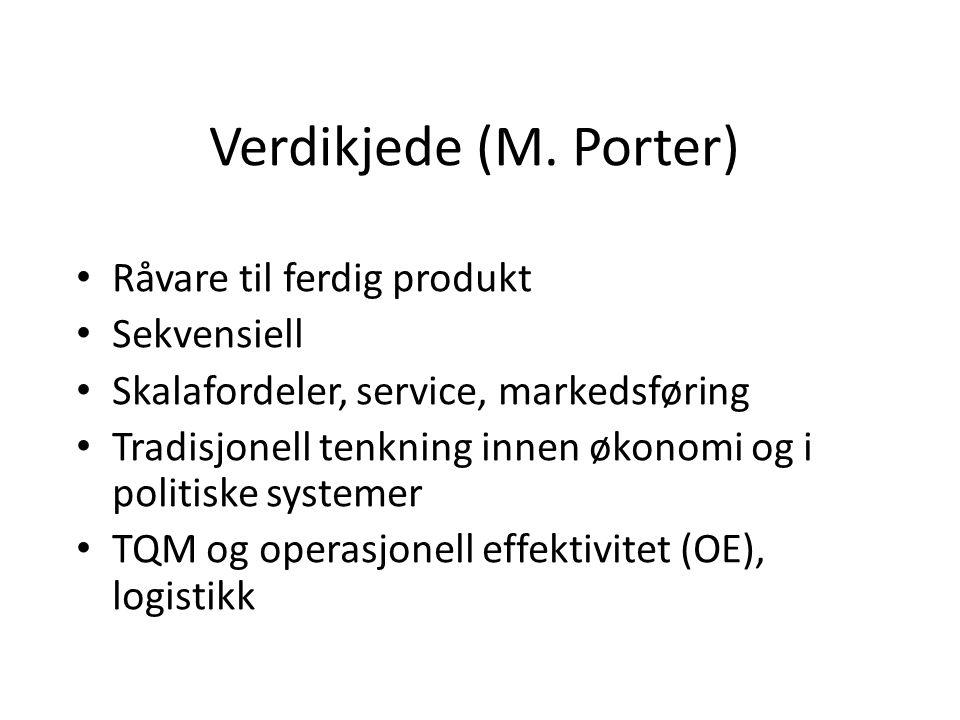 Verdikjede (M. Porter) Råvare til ferdig produkt Sekvensiell
