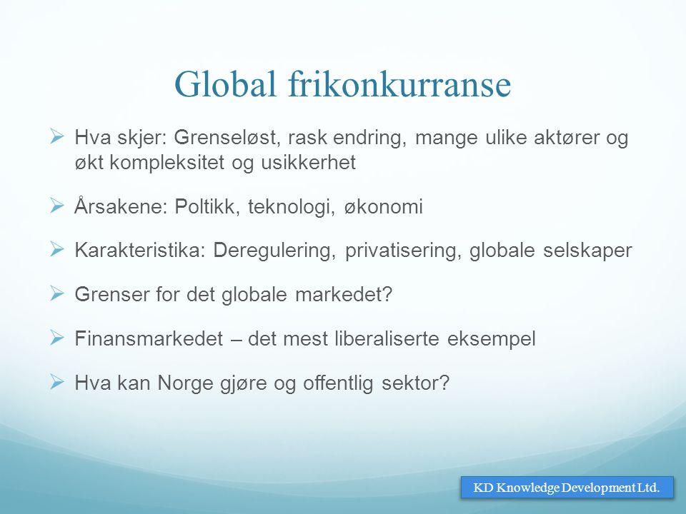 Global frikonkurranse