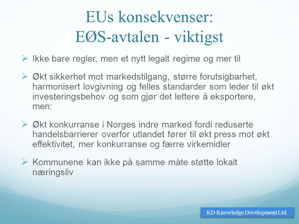 EUs konsekvenser: EØS-avtalen - viktigst