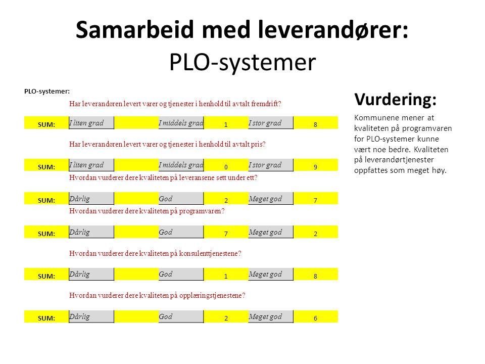 Samarbeid med leverandører: PLO-systemer