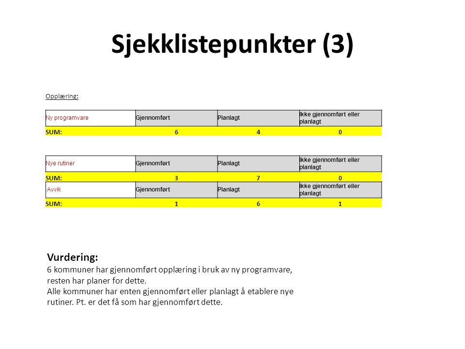 Sjekklistepunkter (3) Vurdering: