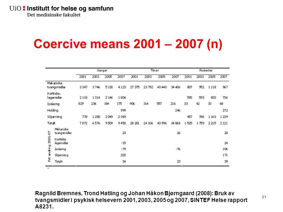 Omfang og varighet av tvangsinnleggelser i 2012, fordelt etter pasientens bosted
