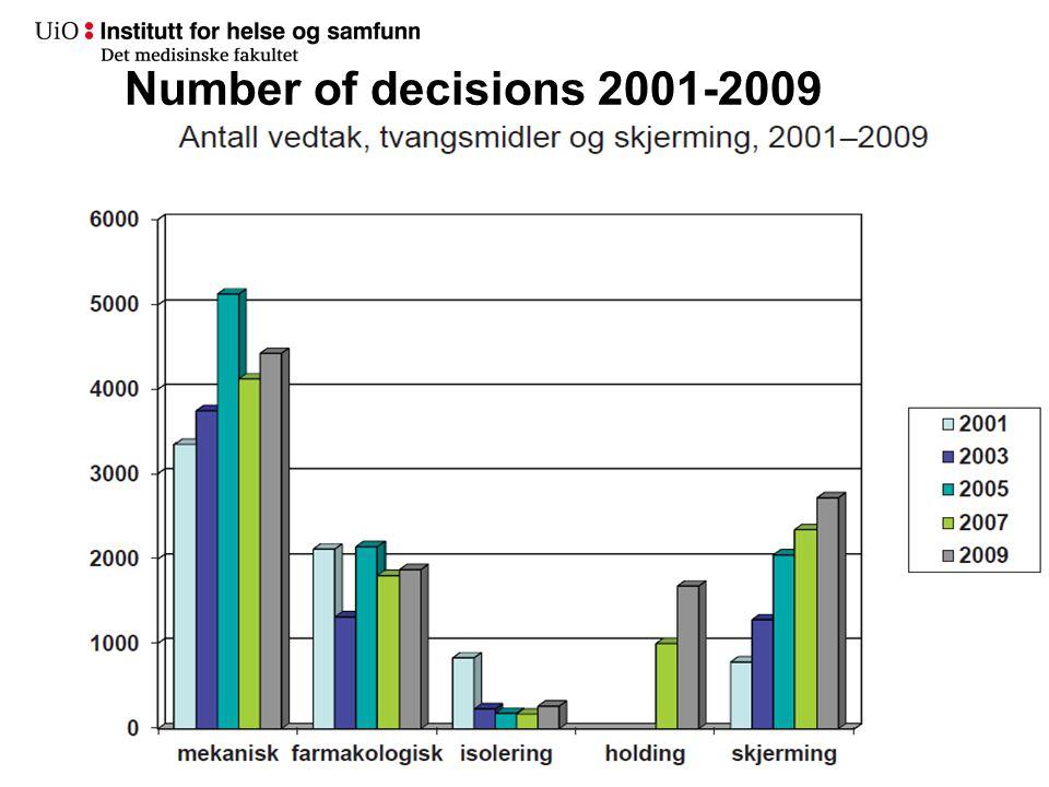 Sammenligning av funn i 2009 med funn fra 2001–2007 (Bjørkly et al