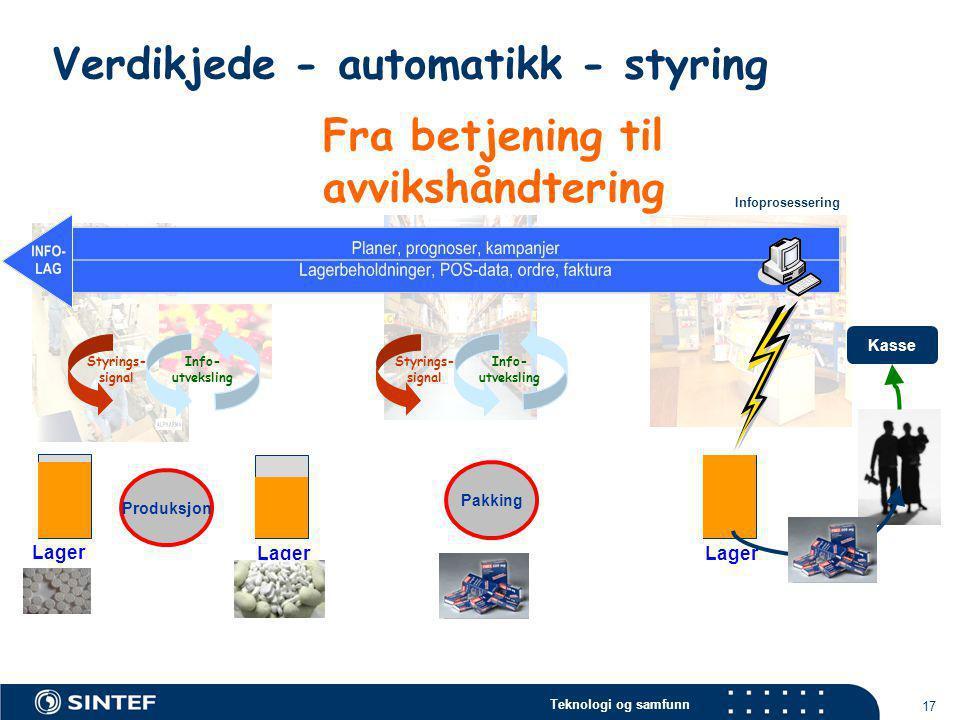 Verdikjede - automatikk - styring
