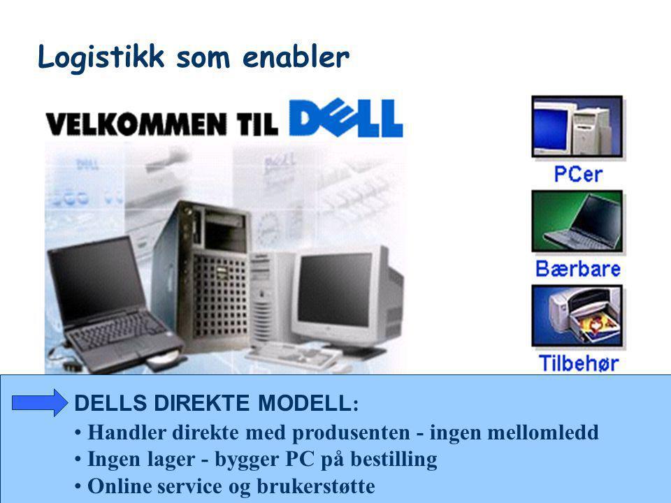 Logistikk som enabler DELLS DIREKTE MODELL: