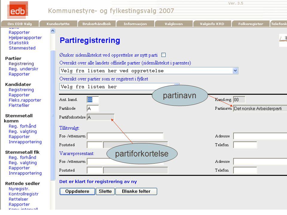 partinavn partiforkortelse
