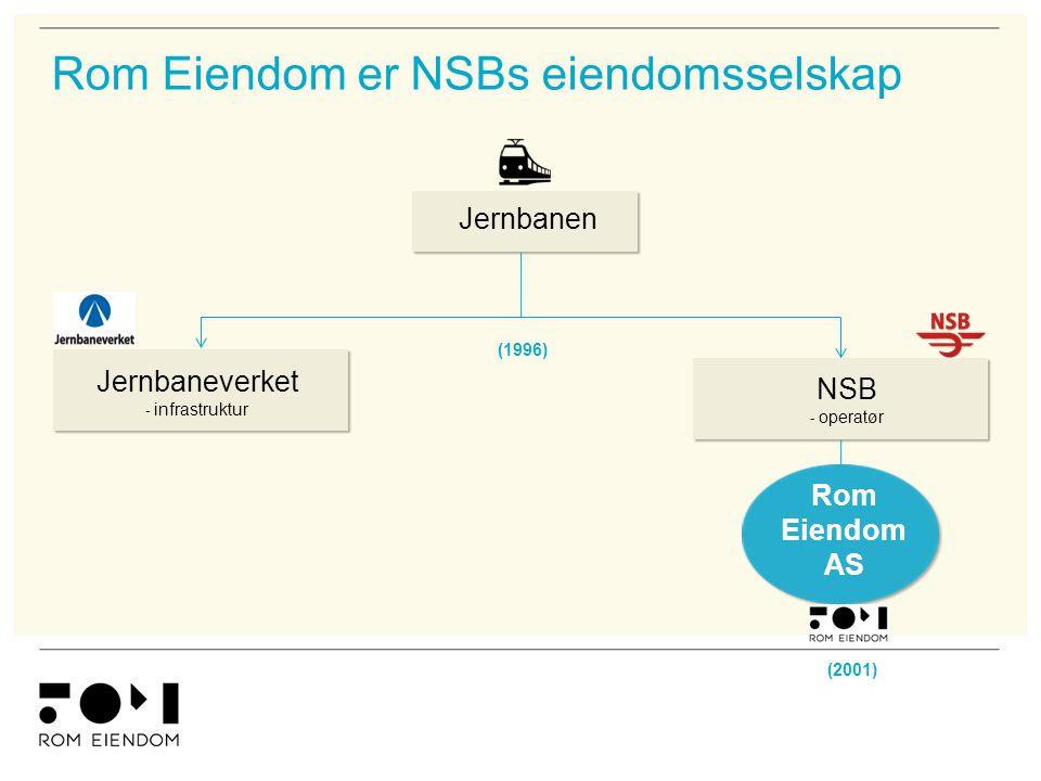 Rom Eiendom er NSBs eiendomsselskap