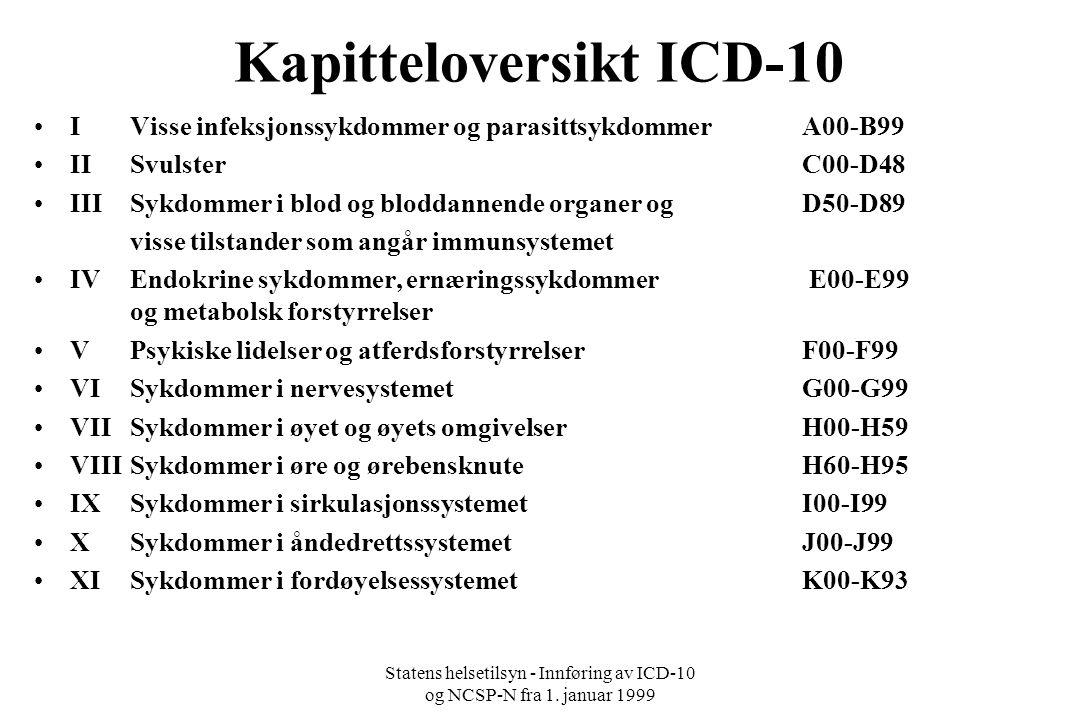 Kapitteloversikt ICD-10