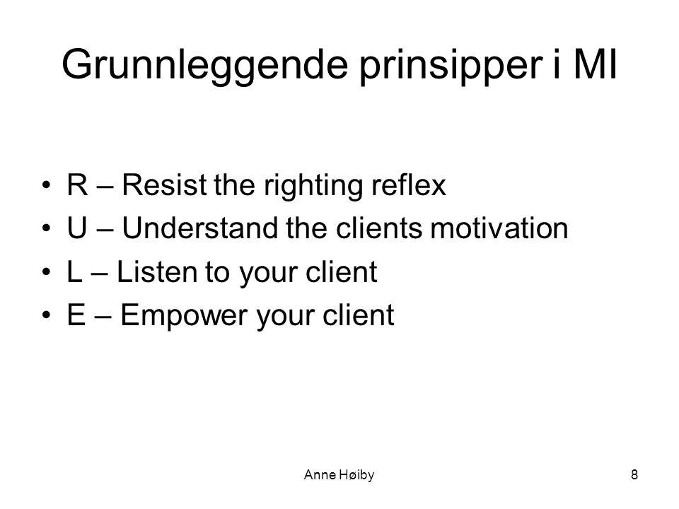 Grunnleggende prinsipper i MI