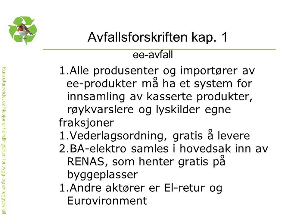 Avfallsforskriften kap. 1