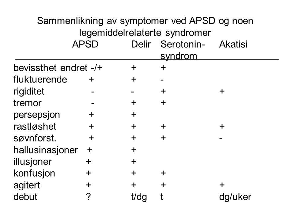 Sammenlikning av symptomer ved APSD og noen legemiddelrelaterte syndromer