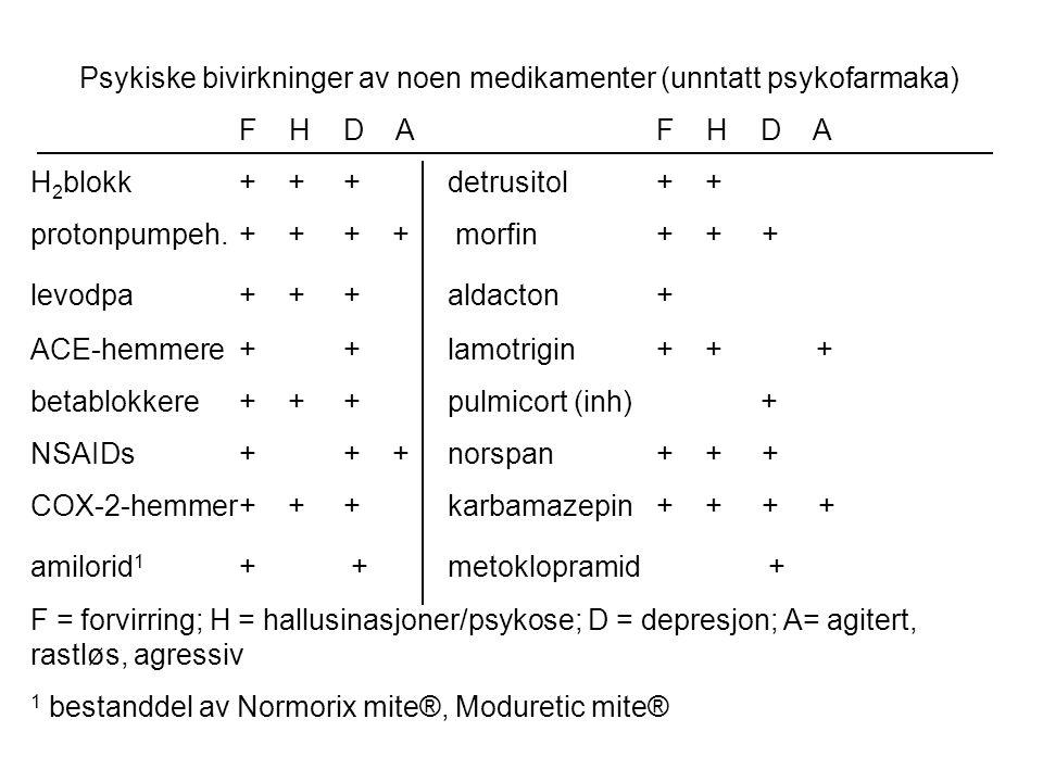 Psykiske bivirkninger av noen medikamenter (unntatt psykofarmaka)