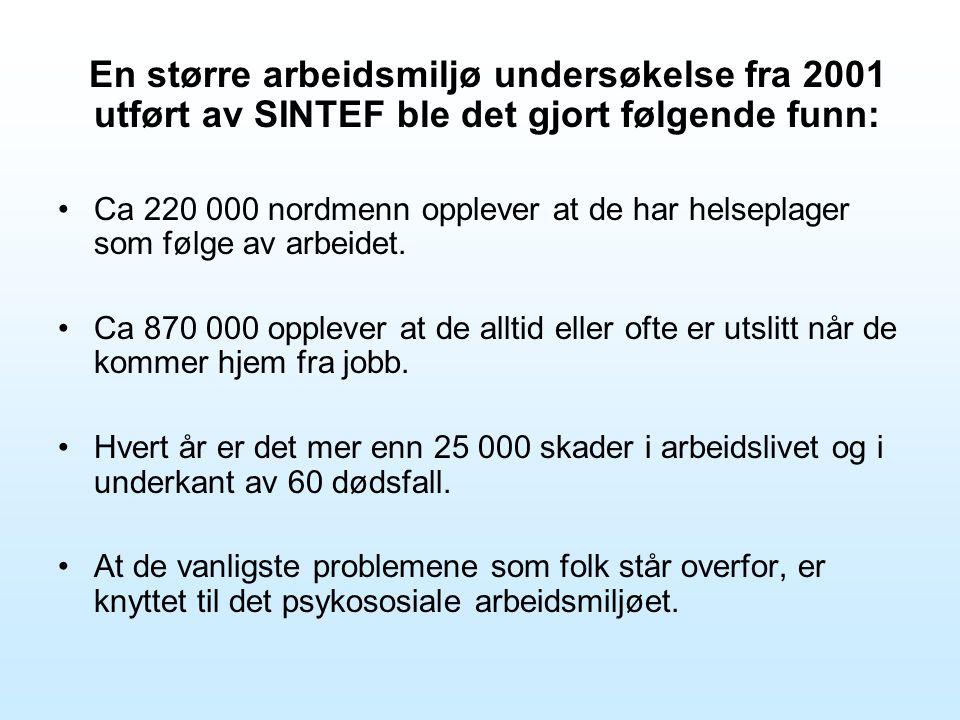 En større arbeidsmiljø undersøkelse fra 2001 utført av SINTEF ble det gjort følgende funn: