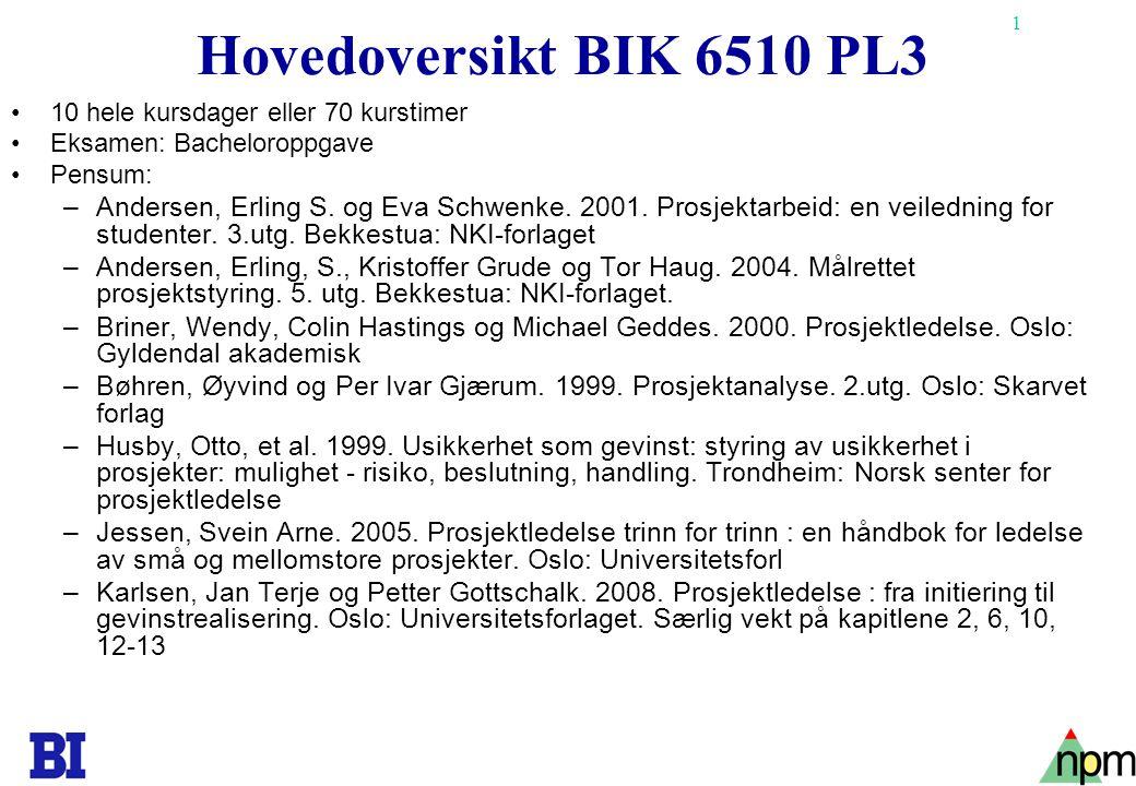 Hovedoversikt BIK 6510 PL3 10 hele kursdager eller 70 kurstimer. Eksamen: Bacheloroppgave. Pensum: