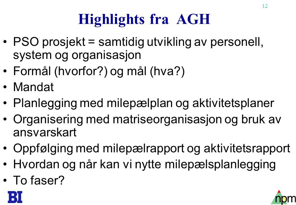 Highlights fra AGH PSO prosjekt = samtidig utvikling av personell, system og organisasjon. Formål (hvorfor ) og mål (hva )