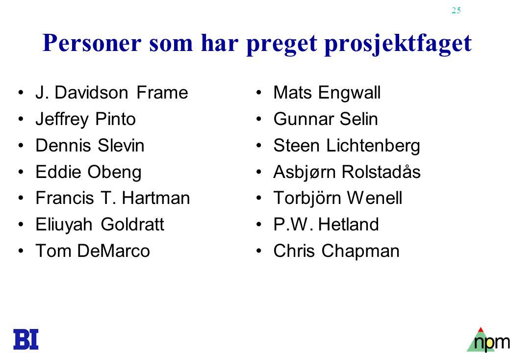 Personer som har preget prosjektfaget