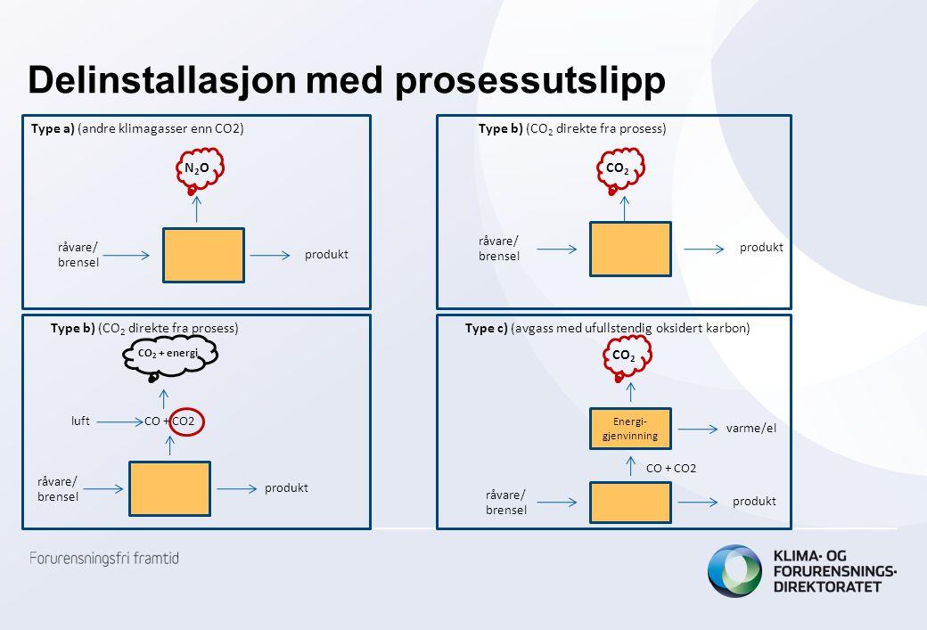Delinstallasjon med prosessutslipp