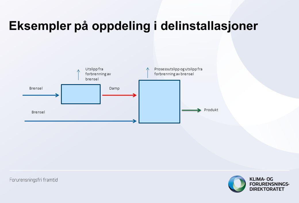 Eksempler på oppdeling i delinstallasjoner