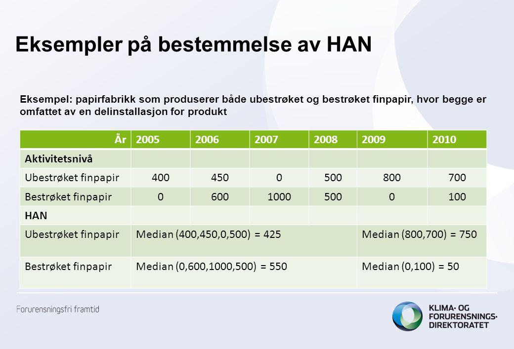 Eksempler på bestemmelse av HAN