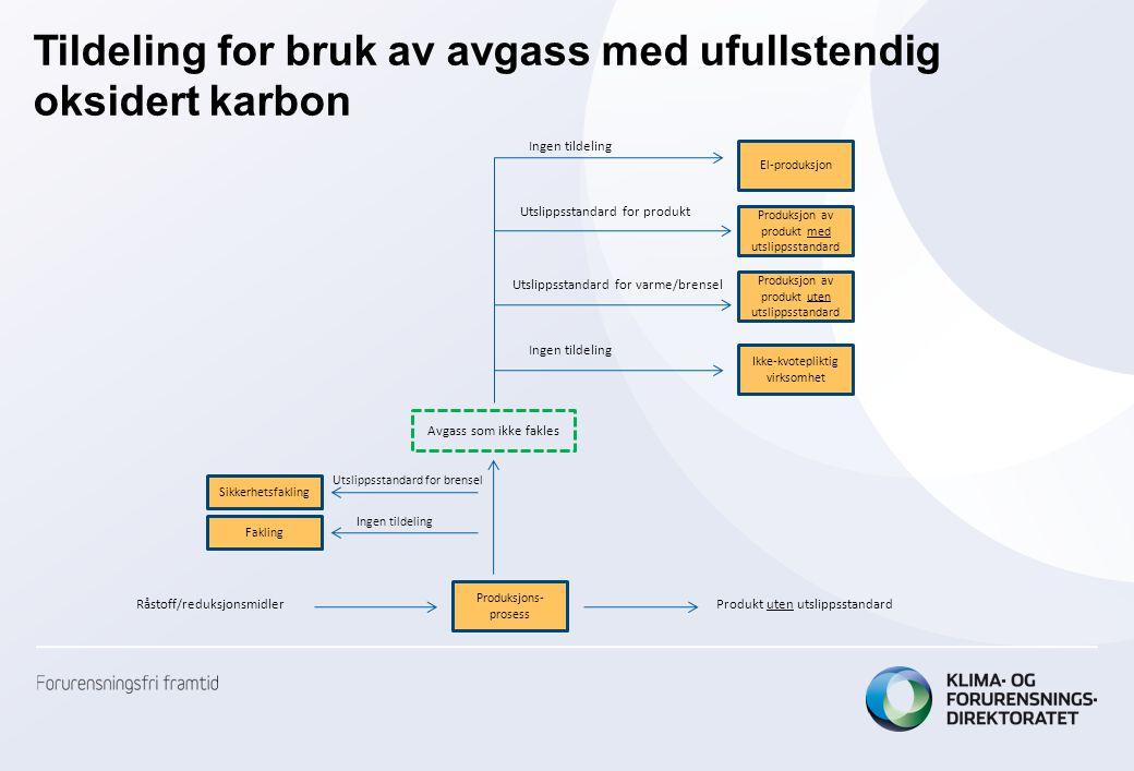 Tildeling for bruk av avgass med ufullstendig oksidert karbon