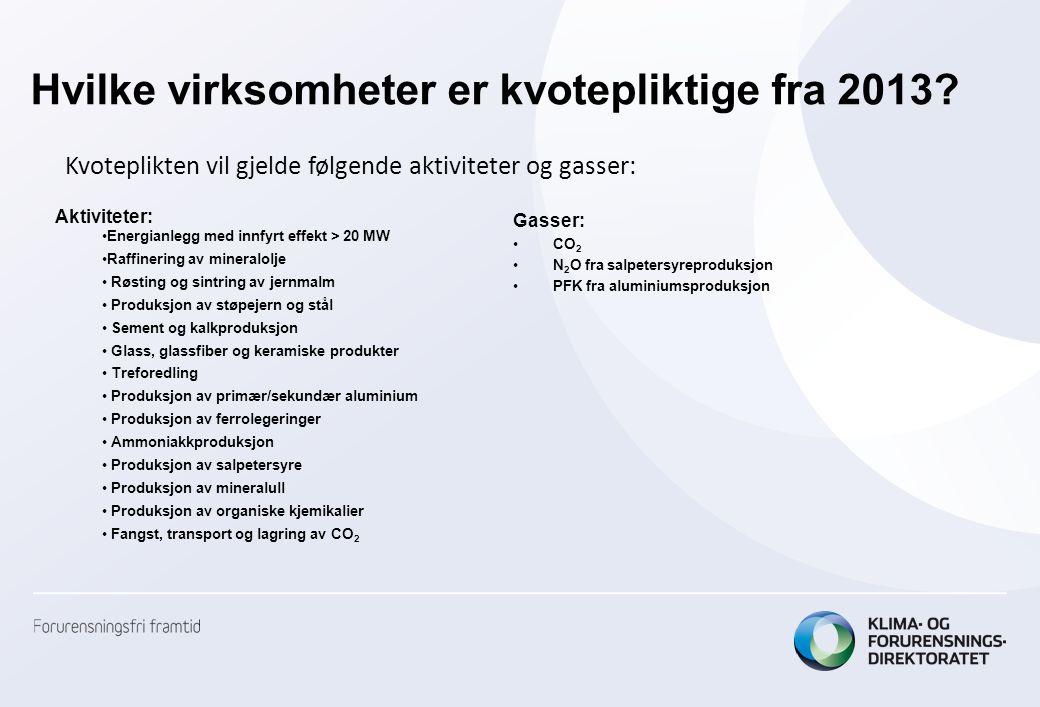 Hvilke virksomheter er kvotepliktige fra 2013