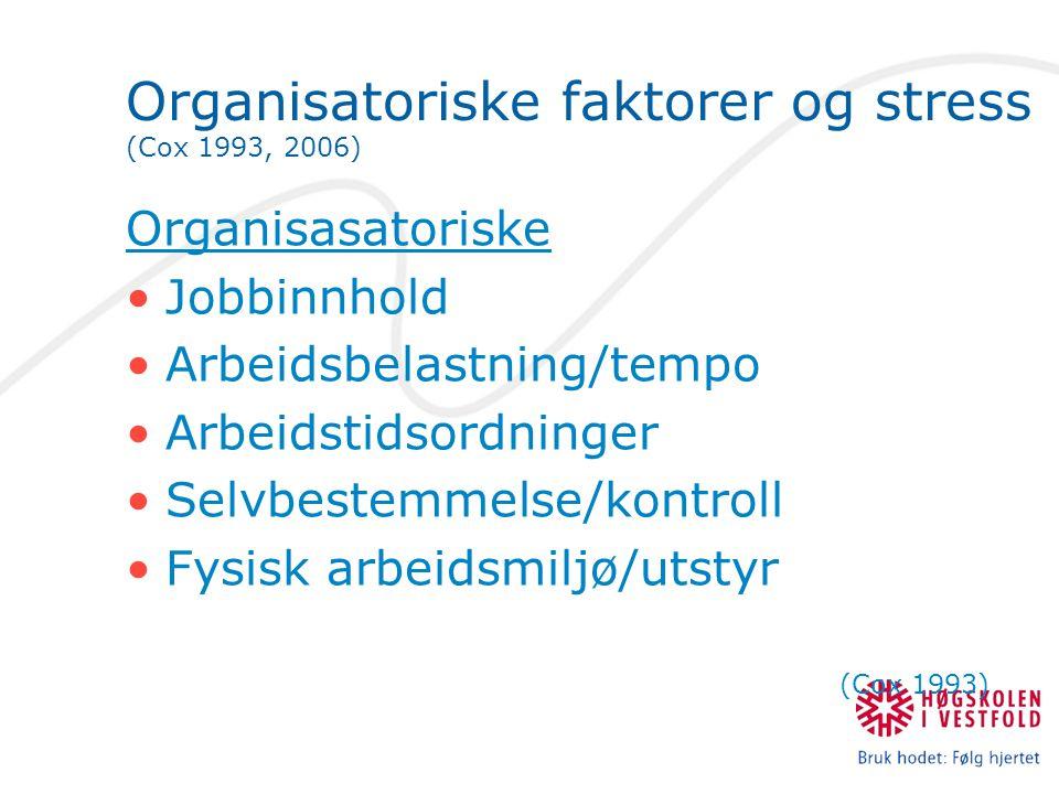 Organisatoriske faktorer og stress (Cox 1993, 2006)