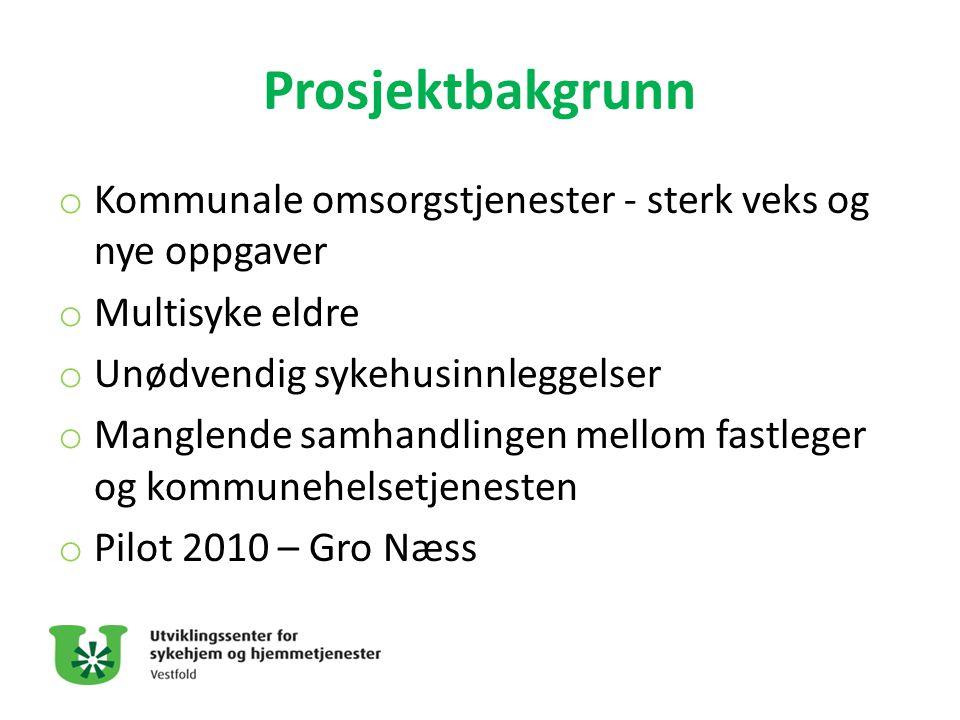 Prosjektbakgrunn Kommunale omsorgstjenester - sterk veks og nye oppgaver. Multisyke eldre. Unødvendig sykehusinnleggelser.