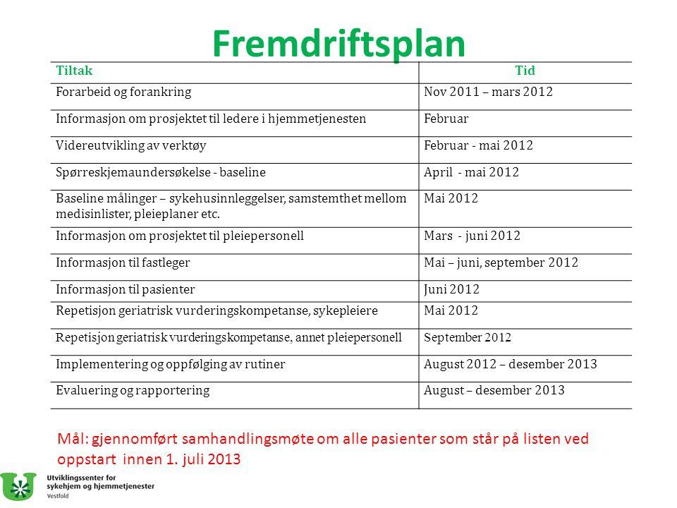Fremdriftsplan Tiltak. Tid. Forarbeid og forankring. Nov 2011 – mars 2012. Informasjon om prosjektet til ledere i hjemmetjenesten.