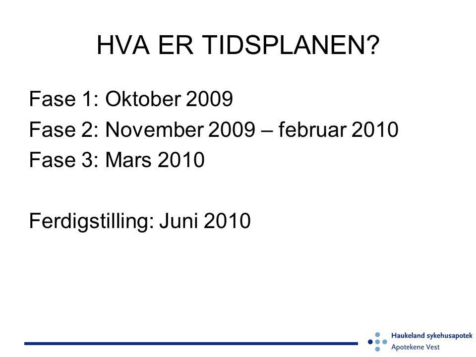 HVA ER TIDSPLANEN Fase 1: Oktober 2009