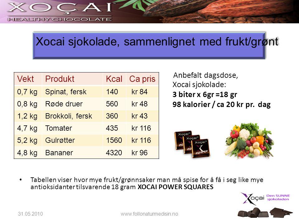 Anbefalt dagsdose, Xocai sjokolade:
