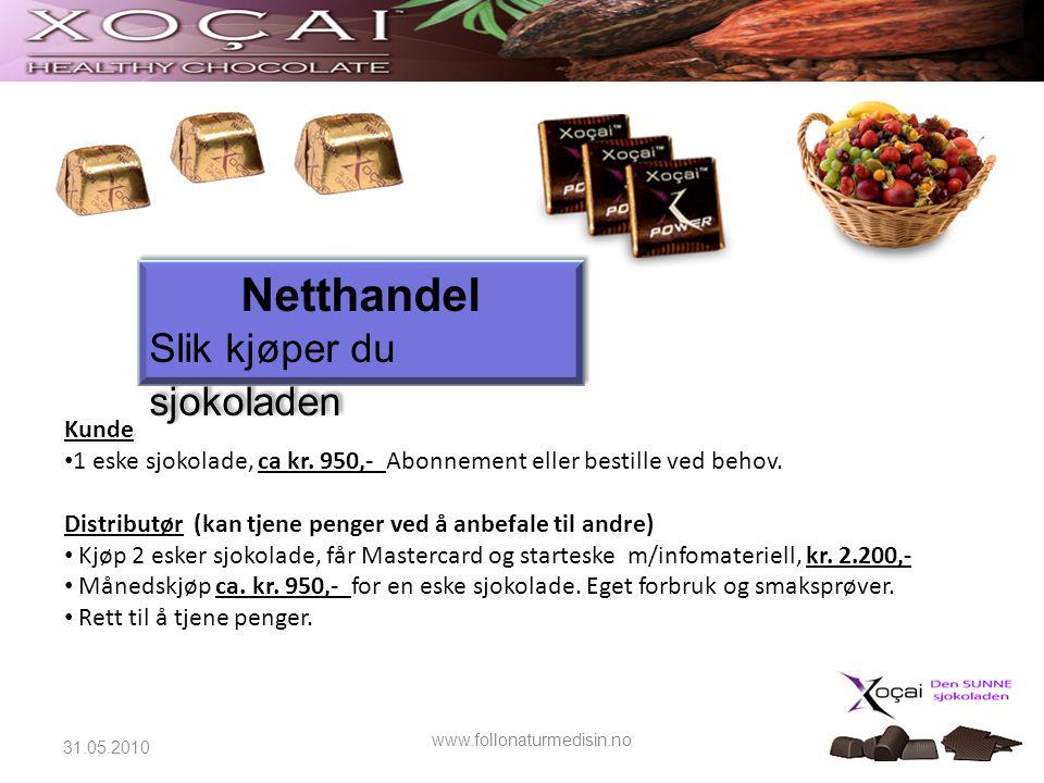 Netthandel Slik kjøper du sjokoladen Kunde