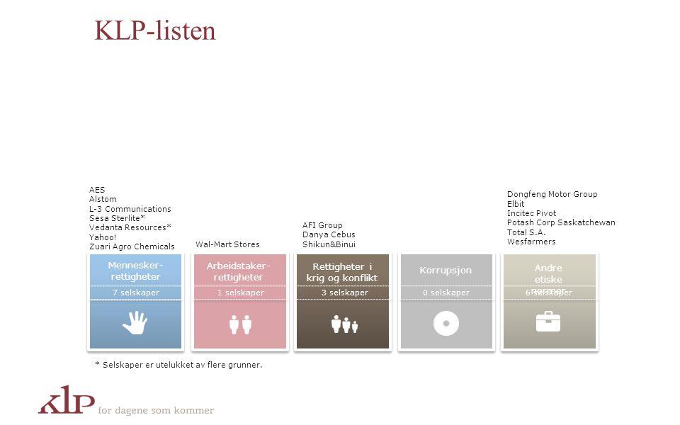 KLP-listen Mennesker- Arbeidstaker-rettigheter
