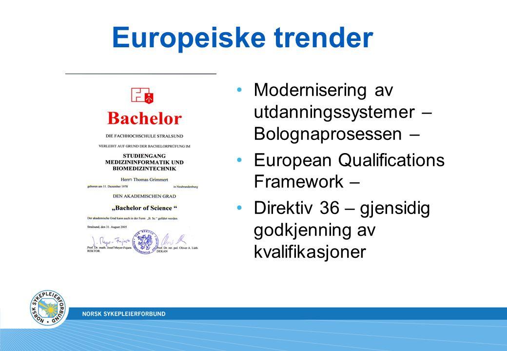 Europeiske trender Modernisering av utdanningssystemer – Bolognaprosessen – European Qualifications Framework –